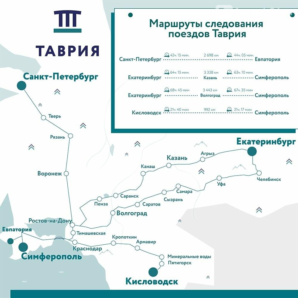 Из Армавира в Крым теперь добраться стало проще, фото-2