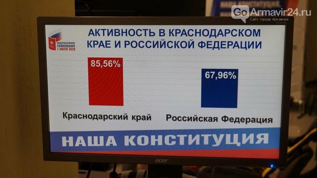 Оглашены официальные результаты голосования, фото-1