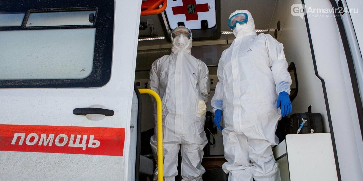 Коронавирус: в крае за сутки 86 новых случаев заболевания, фото-1