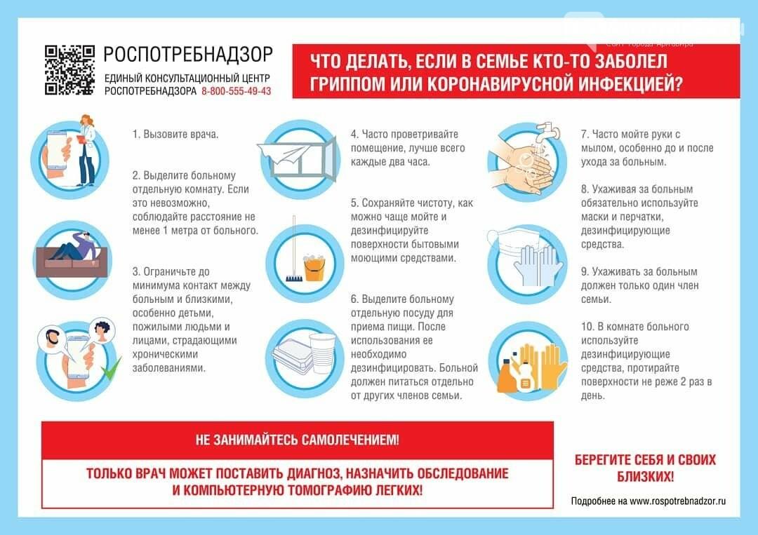 Все о коронавирусе: информацией с жителями делятся врачи ГБУЗ Городская больница г. Армавира МЗ КК, фото-1