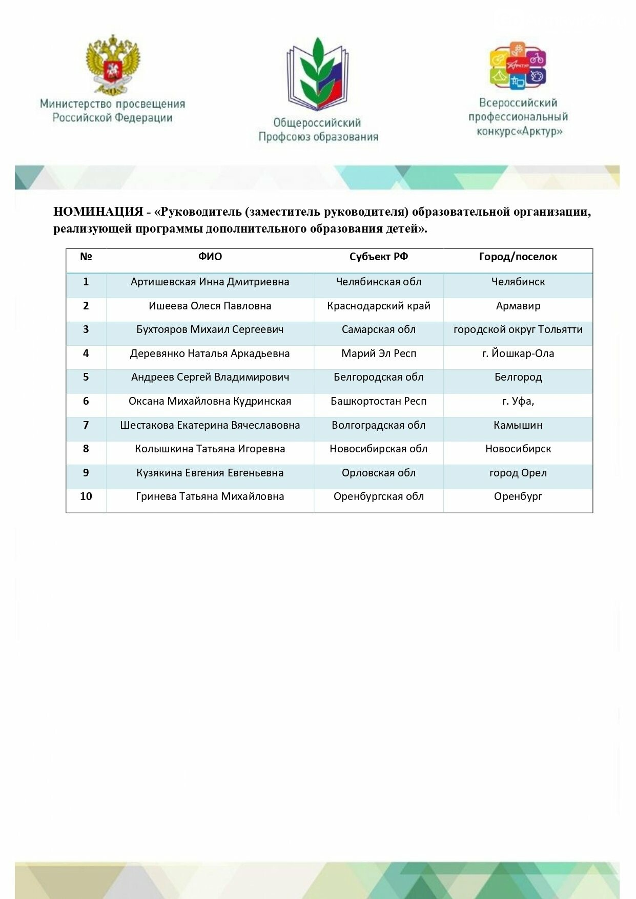 Директор армавирского ДДЮТ в финале всероссийского конкурса представит Краснодарский край, фото-1